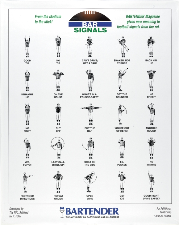 Check out our new Bar Signals Poster!